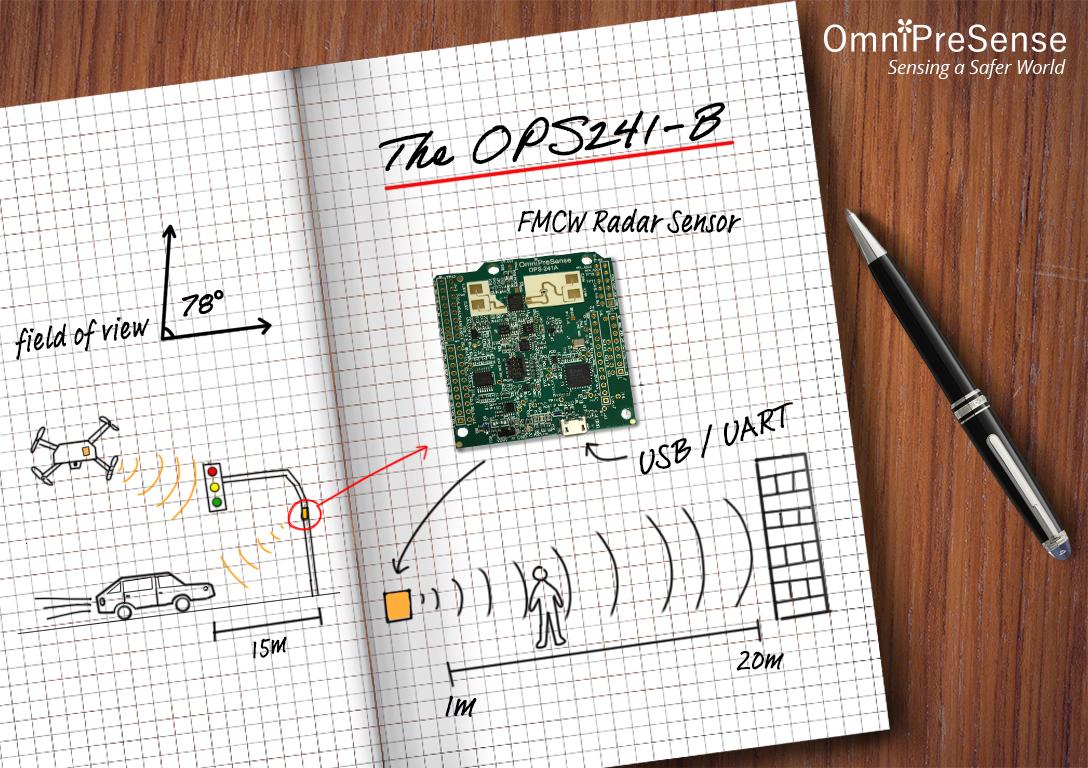 OPS241-B FMCW Radar Sensor